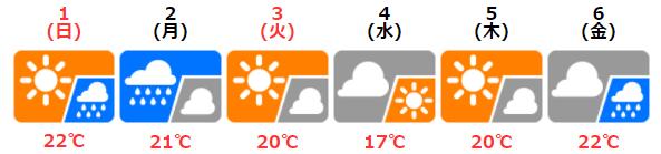 f:id:fukusunosaifu:20201101064220p:plain