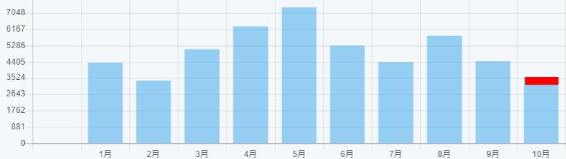 f:id:fukusunosaifu:20201101064300p:plain