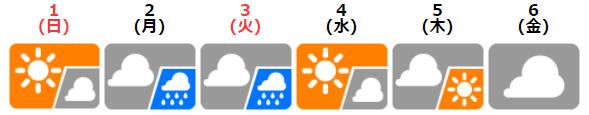 f:id:fukusunosaifu:20201101064316p:plain