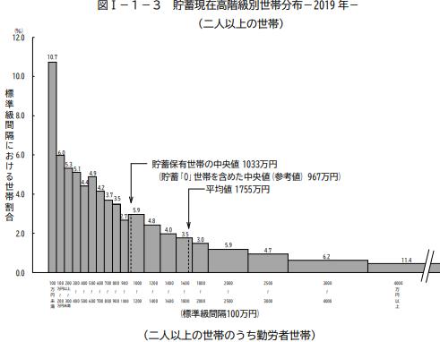 f:id:fukusunosaifu:20201105093558p:plain