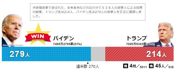 f:id:fukusunosaifu:20201108065123p:plain