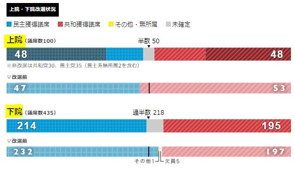 f:id:fukusunosaifu:20201108065810p:plain