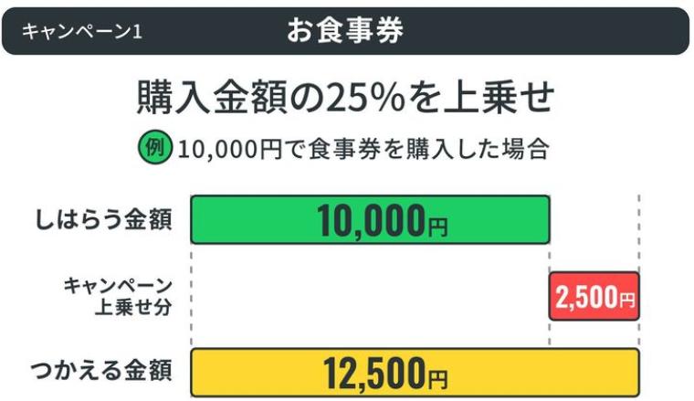 f:id:fukusunosaifu:20201109064052p:plain