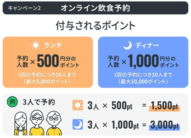 f:id:fukusunosaifu:20201109064113p:plain
