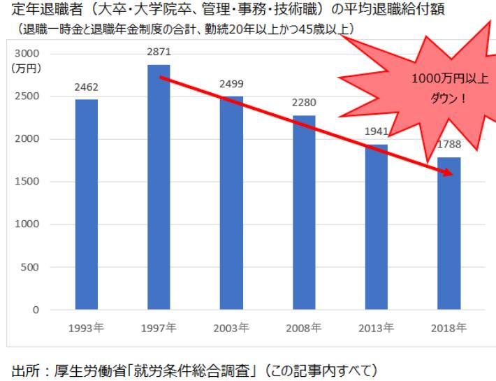 f:id:fukusunosaifu:20201110075505p:plain