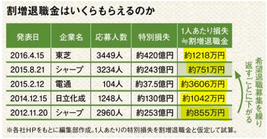 f:id:fukusunosaifu:20201110075534p:plain