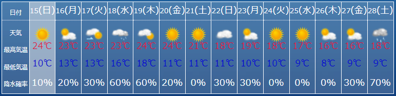 f:id:fukusunosaifu:20201115110200p:plain