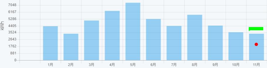 f:id:fukusunosaifu:20201116055407p:plain