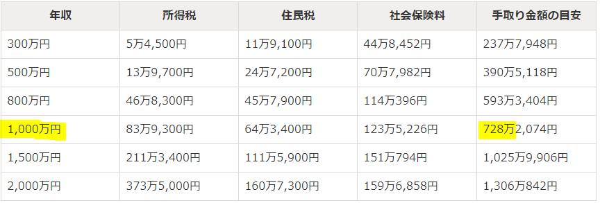 f:id:fukusunosaifu:20201123085245p:plain