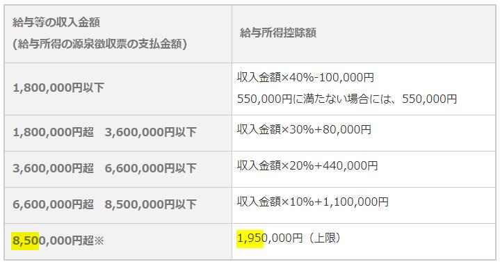 f:id:fukusunosaifu:20201123092016p:plain