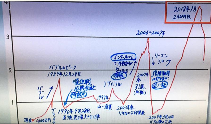 f:id:fukusunosaifu:20201127085837p:plain