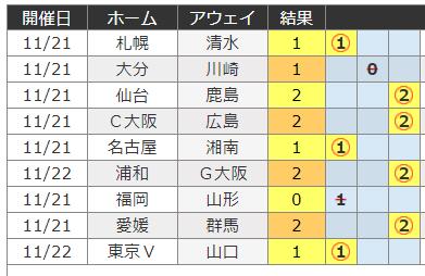 f:id:fukusunosaifu:20201130102759p:plain