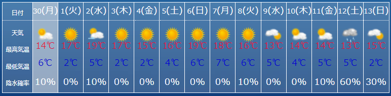 f:id:fukusunosaifu:20201130163400p:plain