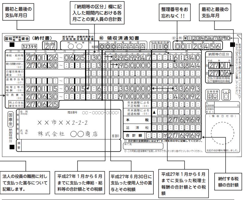 f:id:fukusunosaifu:20201202150721p:plain
