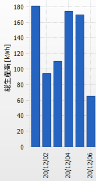 f:id:fukusunosaifu:20201207084231p:plain