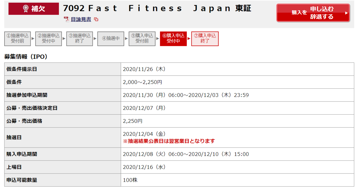 f:id:fukusunosaifu:20201208103114p:plain