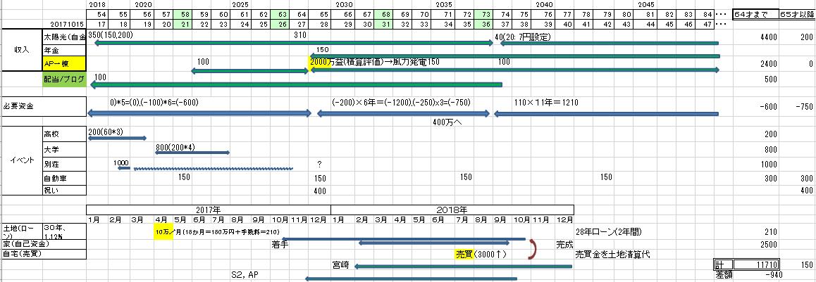 f:id:fukusunosaifu:20201214162450p:plain