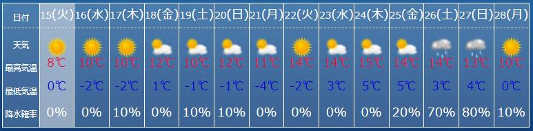 f:id:fukusunosaifu:20201215165552p:plain