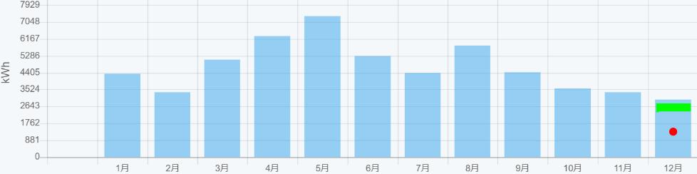 f:id:fukusunosaifu:20201215165608p:plain