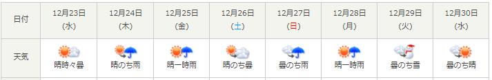 f:id:fukusunosaifu:20201220104758p:plain