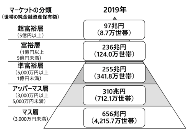 f:id:fukusunosaifu:20201222124911p:plain