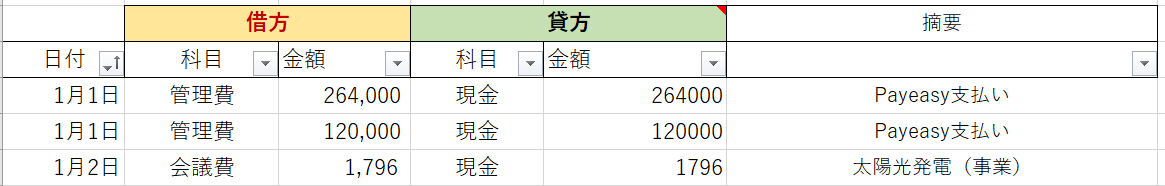 f:id:fukusunosaifu:20201228171702p:plain
