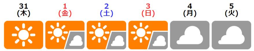 f:id:fukusunosaifu:20201230140927p:plain