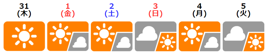 f:id:fukusunosaifu:20201230141022p:plain