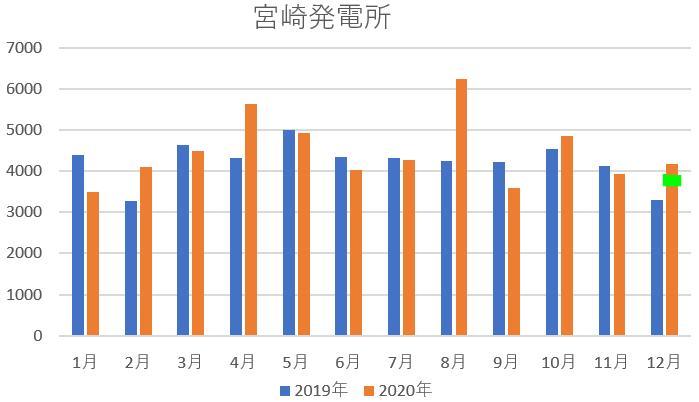 f:id:fukusunosaifu:20201231151820p:plain