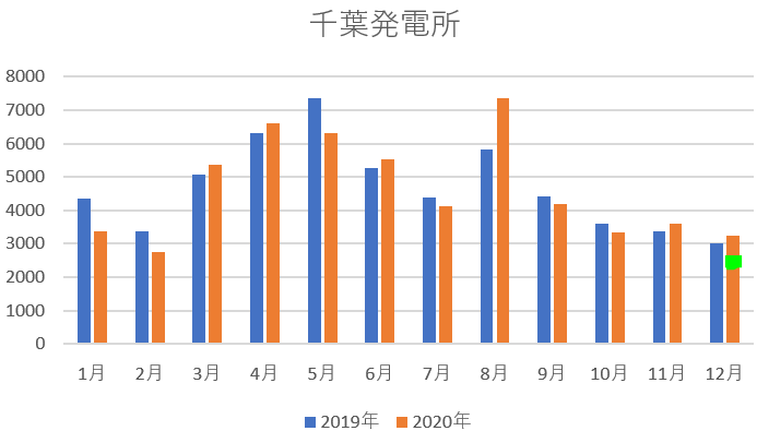 f:id:fukusunosaifu:20201231152208p:plain