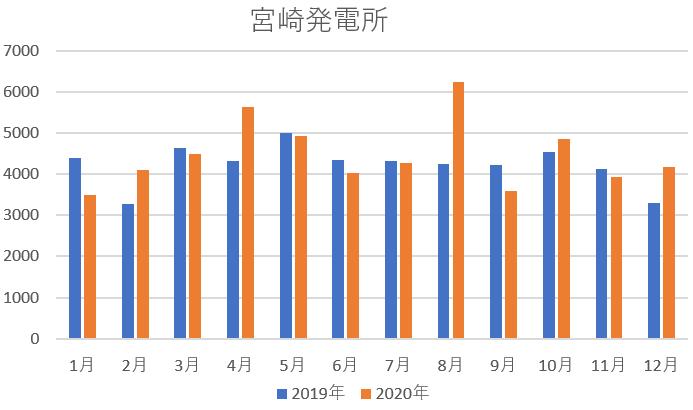 f:id:fukusunosaifu:20210104085341p:plain