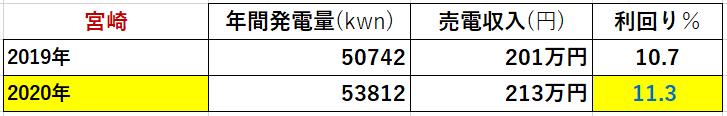 f:id:fukusunosaifu:20210104085812p:plain