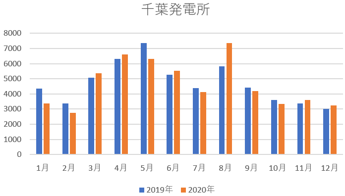 f:id:fukusunosaifu:20210104091630p:plain