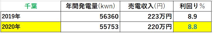 f:id:fukusunosaifu:20210104093833p:plain