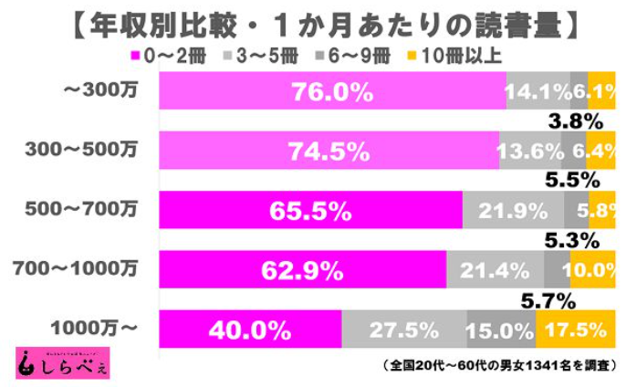 f:id:fukusunosaifu:20210108101627p:plain