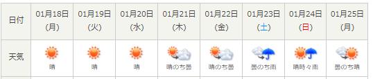 f:id:fukusunosaifu:20210117071757p:plain