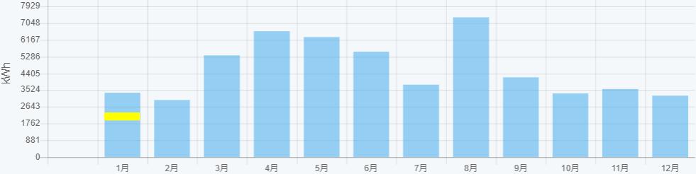 f:id:fukusunosaifu:20210117101117p:plain