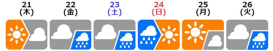 f:id:fukusunosaifu:20210120155415p:plain