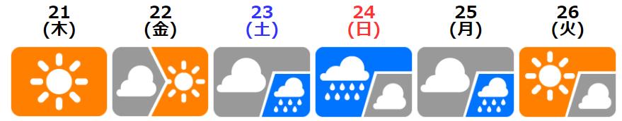 f:id:fukusunosaifu:20210120155502p:plain