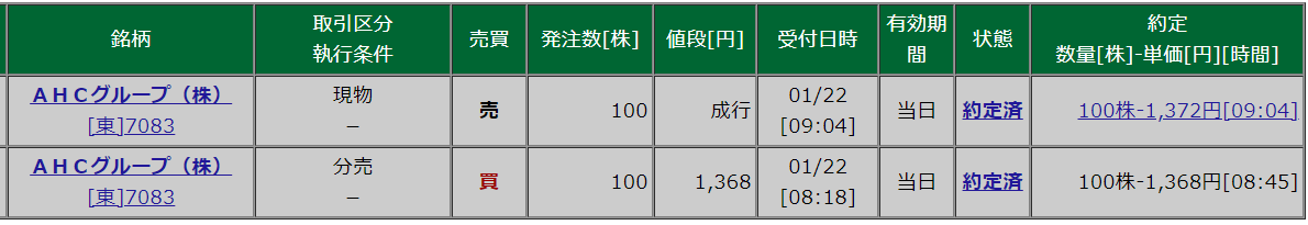 f:id:fukusunosaifu:20210122113738p:plain