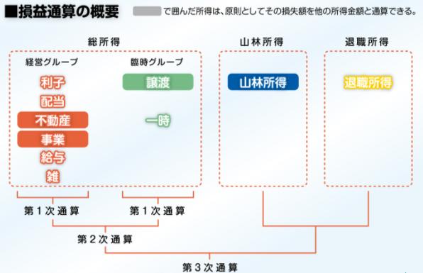 f:id:fukusunosaifu:20210124071315p:plain