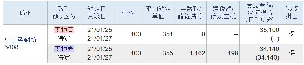 f:id:fukusunosaifu:20210125161954p:plain