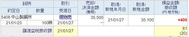 f:id:fukusunosaifu:20210126053913p:plain