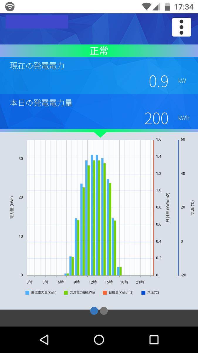 f:id:fukusunosaifu:20210201082150p:plain