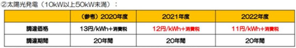 f:id:fukusunosaifu:20210201171724p:plain