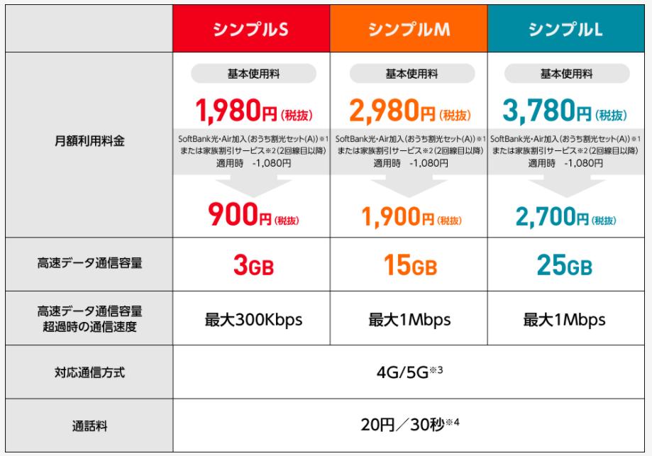 f:id:fukusunosaifu:20210204085521p:plain