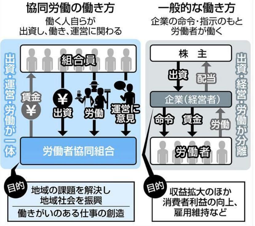 f:id:fukusunosaifu:20210208132109p:plain