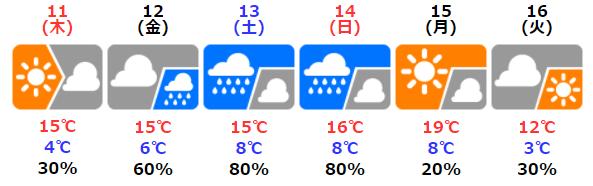 f:id:fukusunosaifu:20210210160128p:plain