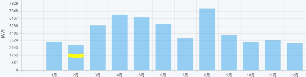 f:id:fukusunosaifu:20210211064638p:plain