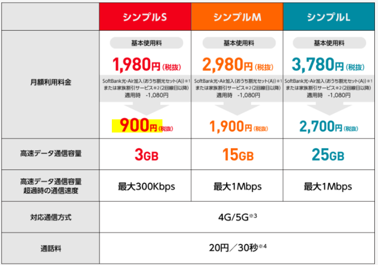 f:id:fukusunosaifu:20210219102948p:plain